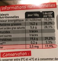 Entrecôte - Valori nutrizionali - fr