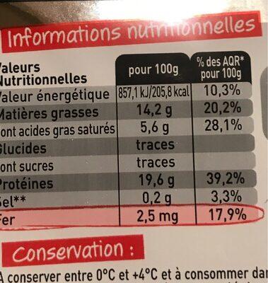 Entrecôte - Valori nutrizionali