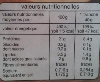 Filet de porc - Nutrition facts