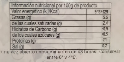 Chuleta aguja con hueso de cerdo - Información nutricional