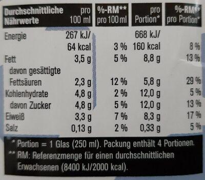 Haltbar Vollmilch - Nährwertangaben - de