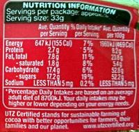 Fine Marzipan Bar Dark Chocolate Coated - Nutrition facts - en