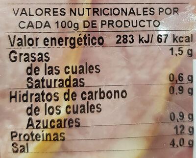 Chuleta de cerdo Sajonia - Informació nutricional