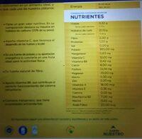 Plátano - Información nutricional - es