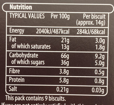 Chocolate butter biscuits - Nutrition facts