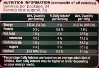 Mint Selection - Nutrition facts