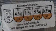 Chocolate Brioche - Nutrition facts