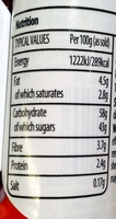 Connoisseur Christmas Pudding - Nutrition facts