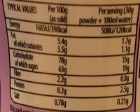 Choceur Instant Hot Chocolate Drink - Nutrition facts