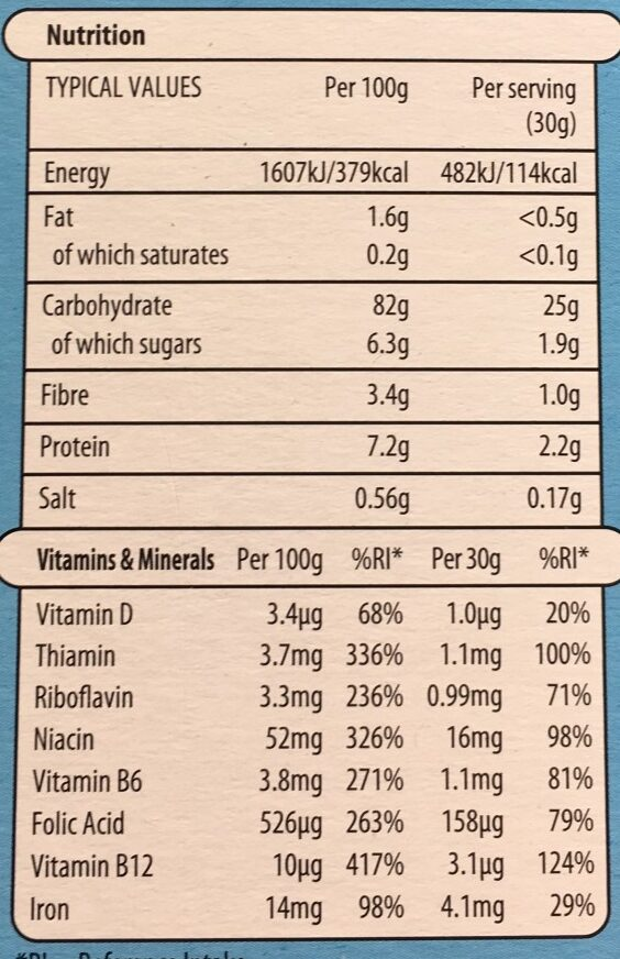 Corn Flakes - Nutrition facts
