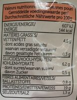 Seitan gourmet grill - Informations nutritionnelles - fr