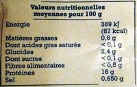 Noix de Saint-Jacques de la Baie de Saint-Brieuc, sans corail, Surgelées - Nutrition facts - fr