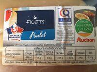 Filets de poulet - Ingrediënten