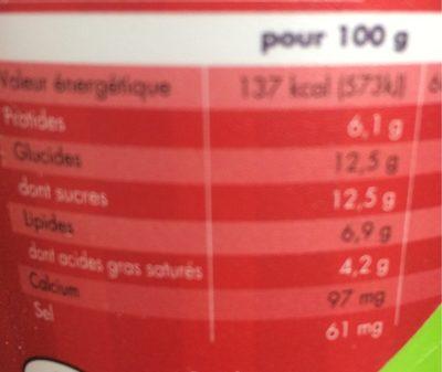 Fromage frait à la fraise - Informations nutritionnelles