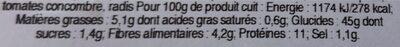 Wrap végétarien - Voedingswaarden - fr