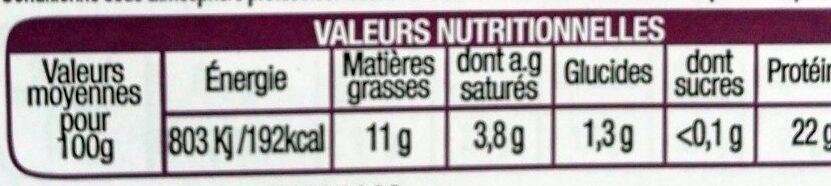 Jambon moutarde - Voedingswaarden