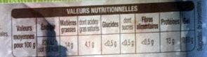 2 Cuisses de poulet - Nutrition facts - fr