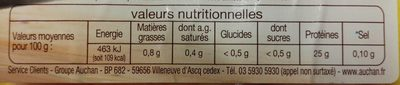 2 escalopes de dinde - Nutrition facts