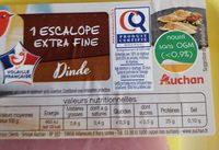 Escalope extra fine - Voedigswaarden