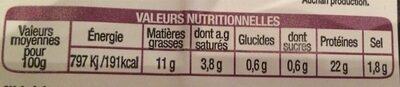 Jambon Superieur - Voedingswaarden - fr