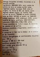Mélange apéro mexicain - Ingrediënten - fr
