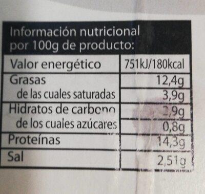 Longanizas de pollo - Informació nutricional