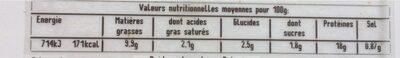 Ribs a griller - Voedingswaarden