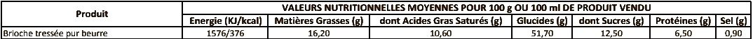 Brioche beurre - Informations nutritionnelles - fr