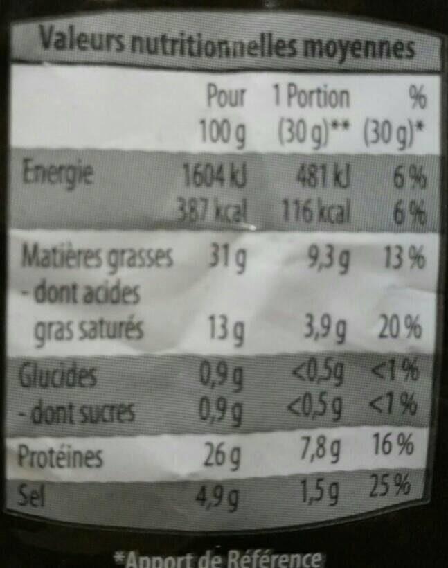 Saucisson sec - Informations nutritionnelles