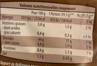 Pain de mie complet XXL - Informations nutritionnelles
