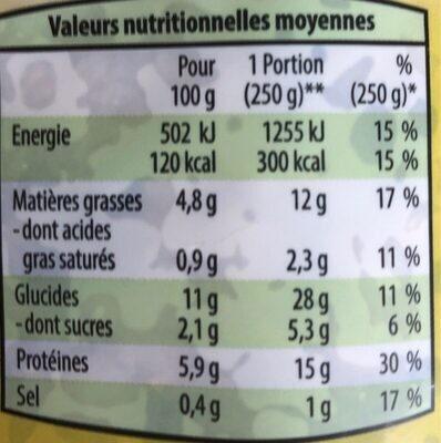 Lentilles cuisinees avec riz et soja - Voedingswaarden - fr