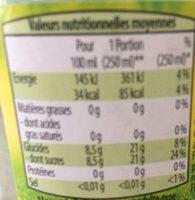 Limonade Artisanale Bio - Nutrition facts