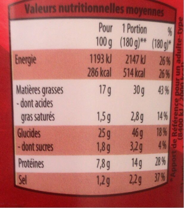 Wraps Bacon Oeuf Tomate - Nutrition facts - fr