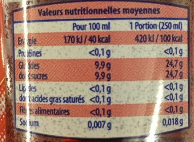 Grenadine - Nutrition facts