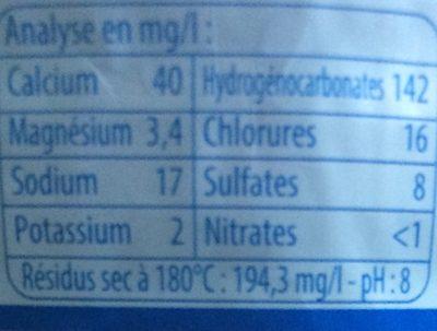 eau minérale naturelle - Nährwertangaben - fr