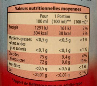 Sirop de grenadine FRUIMA - Voedingswaarden - fr
