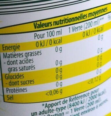 Faustine saveur citron - Informations nutritionnelles