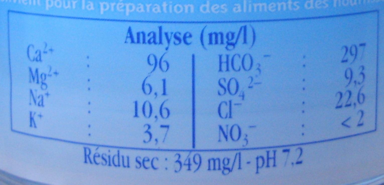 Eau Minérale Naturelle Chambon - Informations nutritionnelles - fr
