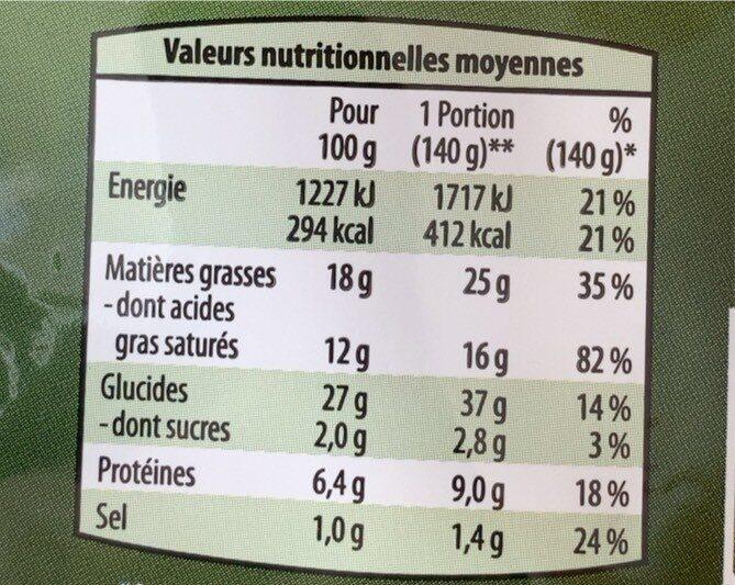 2 feuilletés épinards chèvre - Informations nutritionnelles - fr