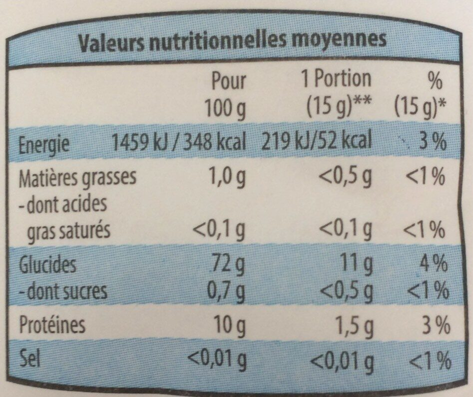 Farine de Blé type 45 - Nutrition facts - fr