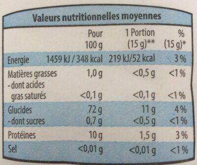 Farine de Blé type 45 - Informations nutritionnelles - fr