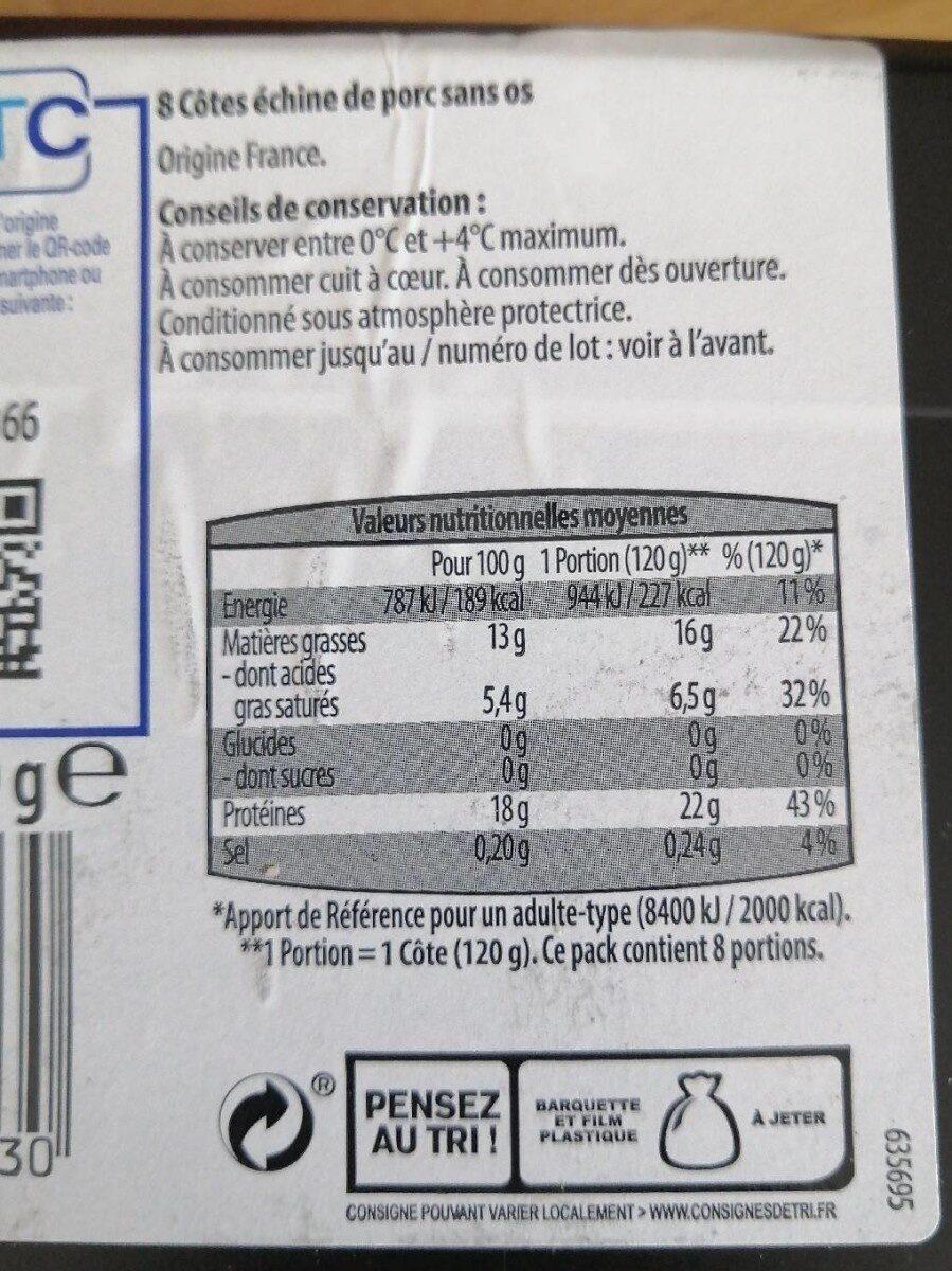 Côtes de porc échine sans os - Informations nutritionnelles - fr