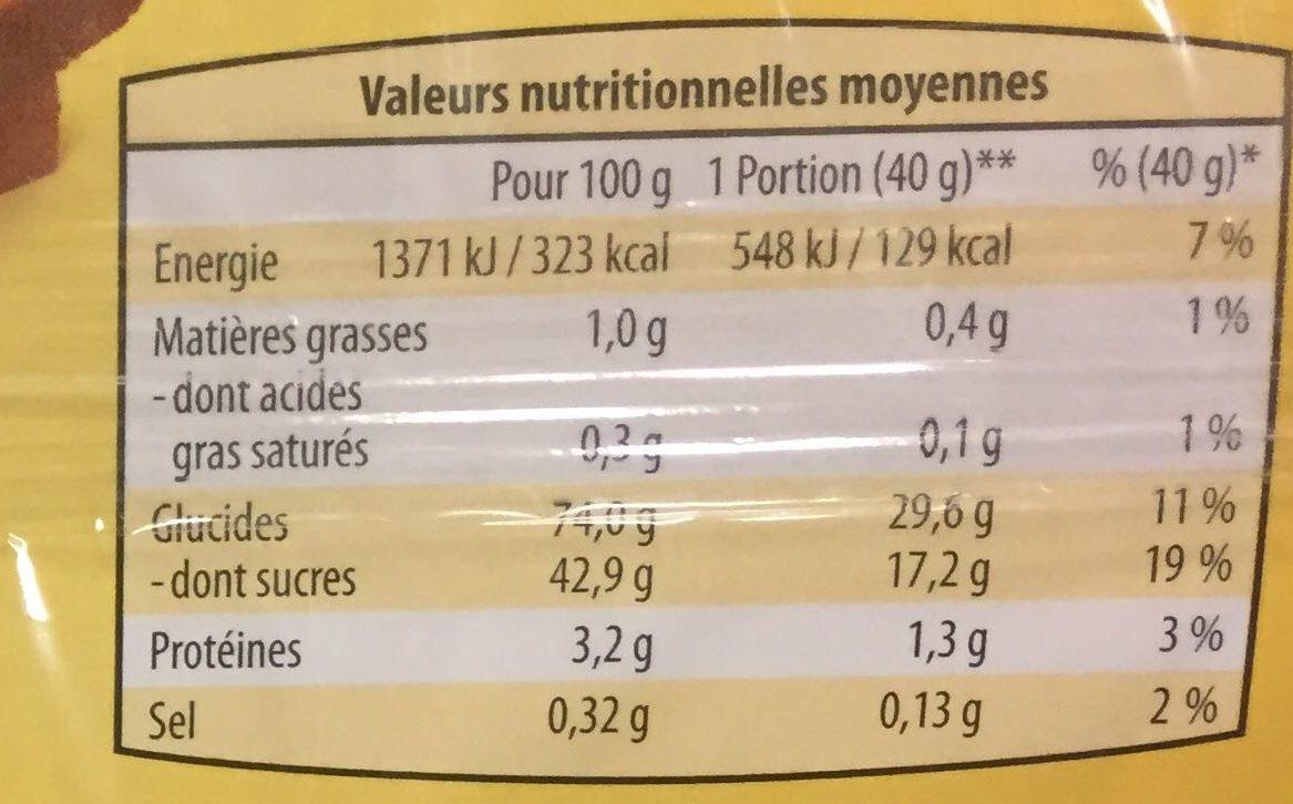 Pain d'épice au miel - Nutrition facts