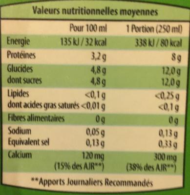 Lait écrémé stérilisé UHT milsani - Nutrition facts