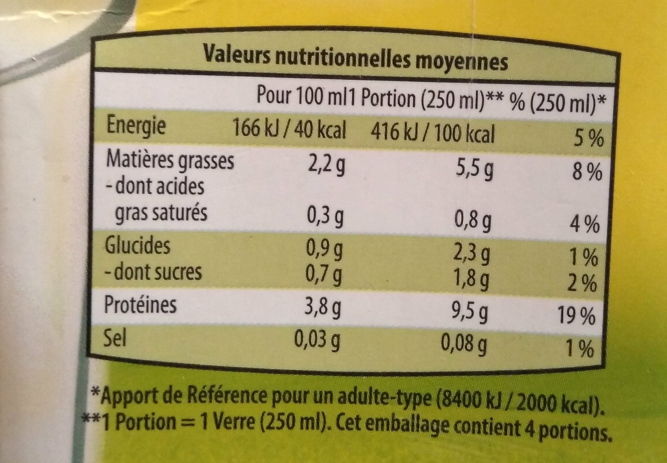 Boisson au soja - Voedigswaarden