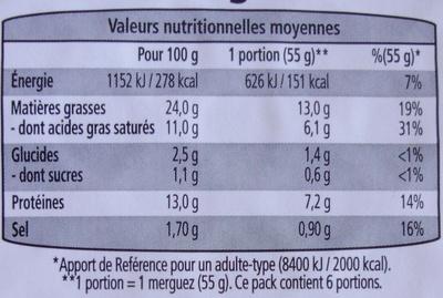 6 Merguez (Bœuf - Mouton) - Informations nutritionnelles