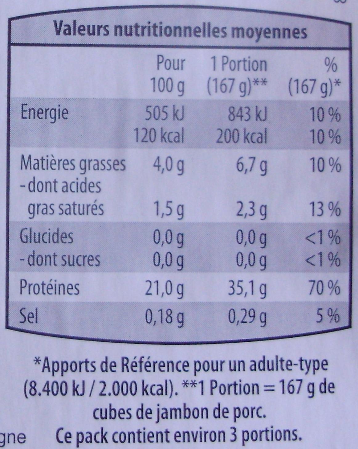 Cubes de jambon de porc pour sauté - Informations nutritionnelles - fr