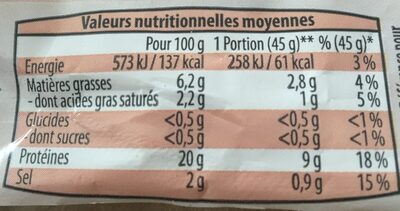 Le superieur - Informations nutritionnelles