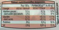 Le superieur - Informations nutritionnelles - fr