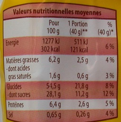 pancakes nature 9x40g - Informations nutritionnelles - fr